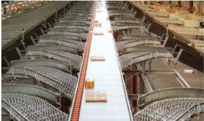 Conveyor Sortation